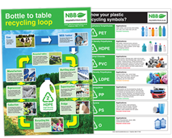 free recycling posters